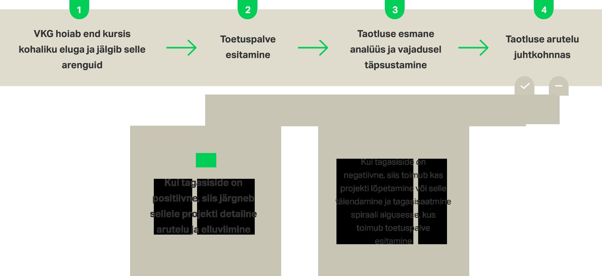 ffeece27c2d Sotsiaalse vastutuse ja säästva arengu aruanne 2017 - Viru Keemia Grupp